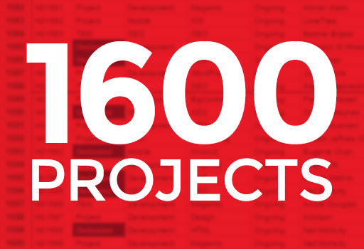 Capital Numbers Completes 1600 Projects in Less Than 3 Years