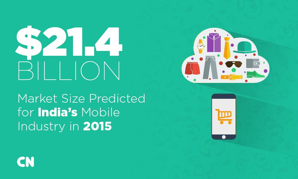 India's mobile services market size will reach a massive $21.4 billion in 2015