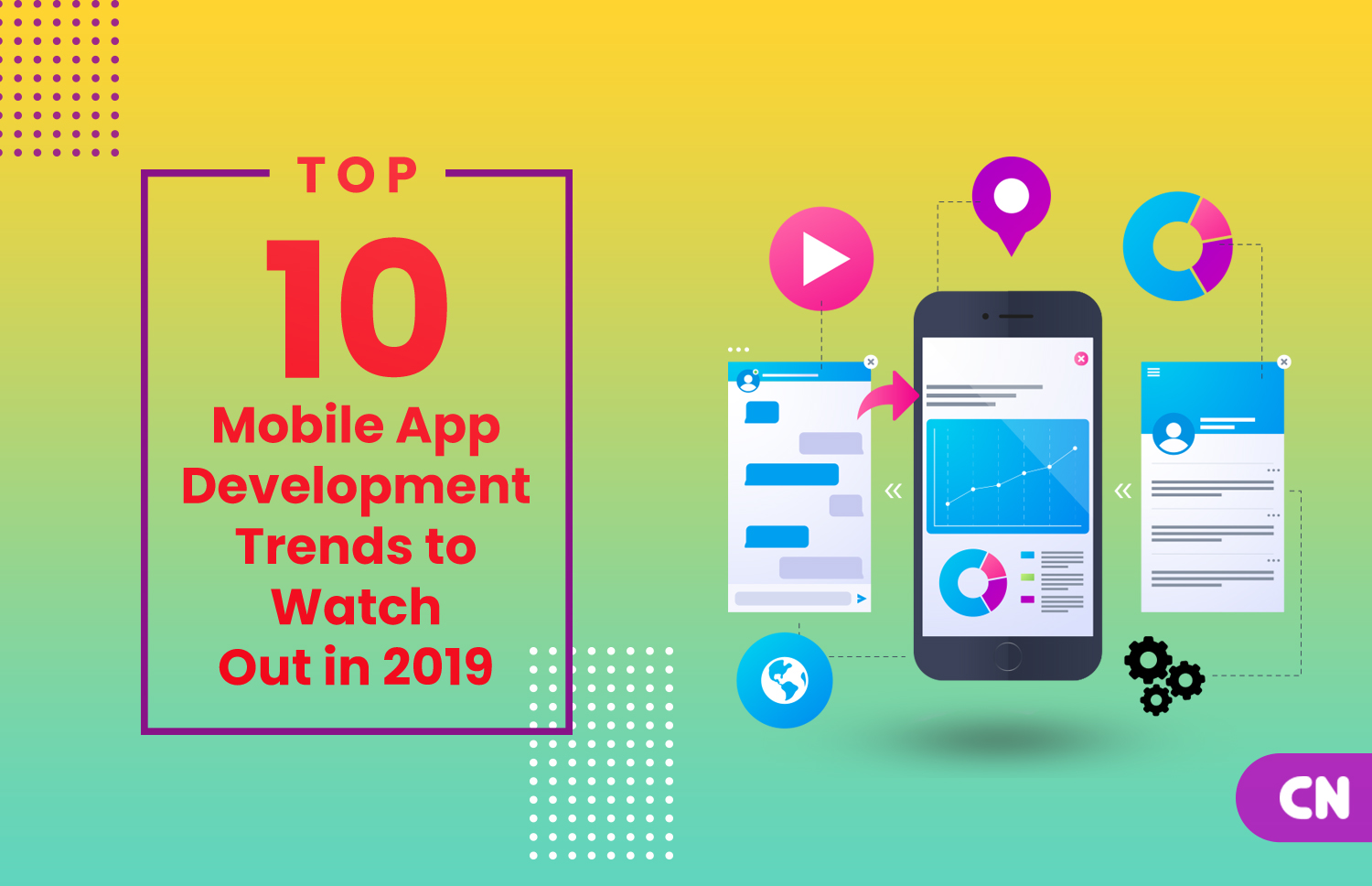 Top Ten Mobile App Development Trends To Watch Out In 2019 | Capital