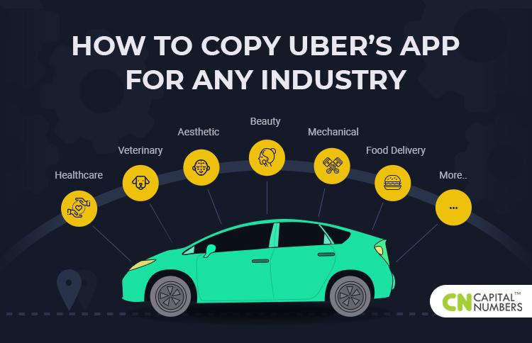 Uber's App Clone