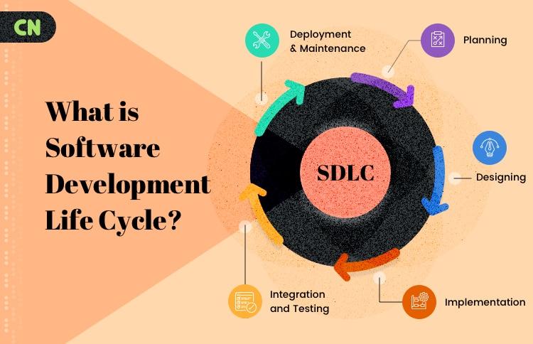 SDLC : Software Development Life Cycle