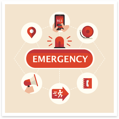 Emergency procedure image